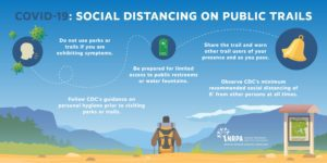 Guidlines to social distancing while using trails